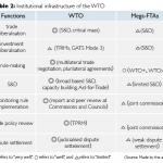 Table 2 TPP