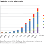 cumulative-installed-solar