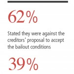 greek-referendum-visual-2