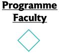programmefaculty