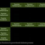 TABLE-1–Correlation-Matrix