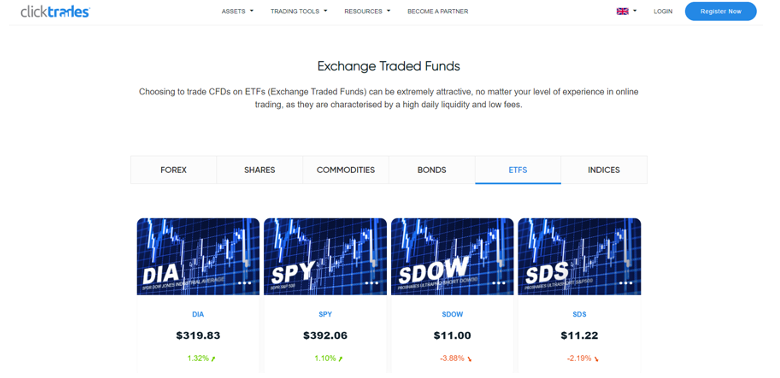 ClickTrades CFDs on ETFs