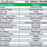 2021-annual-review-industry-awards copy