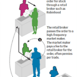 Anatomy of a free trade copy