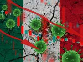Mexico Covid Risk